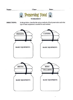 Preserving Foods Lesson