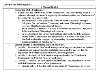 Preserving the Union of The Civil War