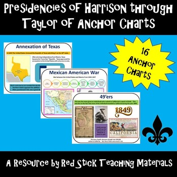 Presidencies of Harrison through Taylor Anchor Charts