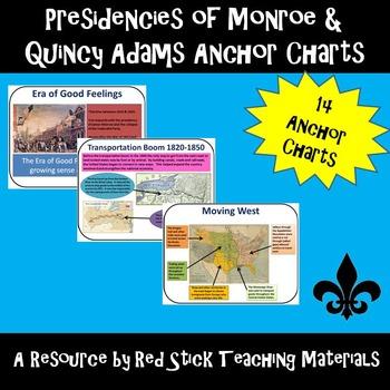 Presidencies of Monroe and Quincy-Adams Anchor Charts