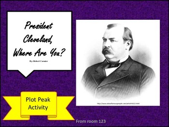President Cleveland Where are You? Plot Peak Activity