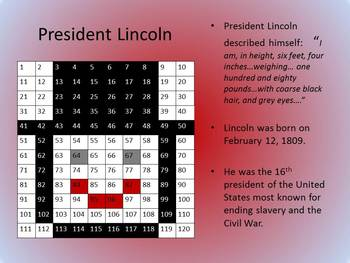 President Lincoln Mystery Picture