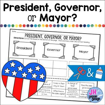 President Governor or Mayor?: Cut and Paste Sorting Activity
