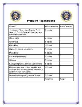 President Report with Rubric