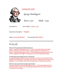 President  Research Activity (George Washington - James Polk)