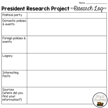 President Research Project for ANY President