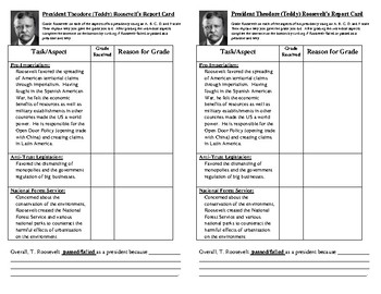 President Theodore Roosevelt Report Card