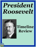 President Theodore Roosevelt Timeline Review