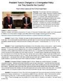 Trump Immigration Policies: Haitians and TPS