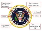 Executive Branch and the President of the U.S. PowerPoint w/ Guided Notes