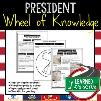 President of the United States Wheel of Knowledge Interactive Notebook Page