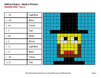 President's Day: Adding Integers - Color-By-Number Mystery Pictures