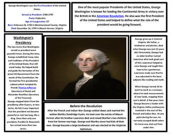 President's Day Articles (6 Articles)