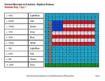 President's Day: Decimals To Fractions - Color-By-Number Mystery Pictures