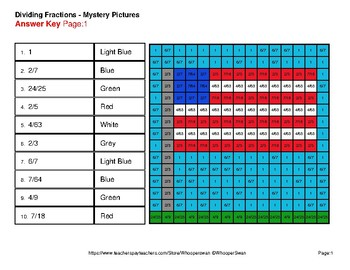 President's Day: Dividing Fractions - Color-By-Number Mystery Pictures