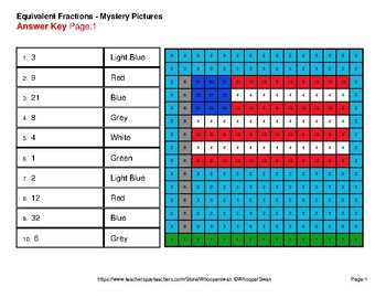President's Day: Equivalent Fractions - Color-By-Number Mystery Pictures