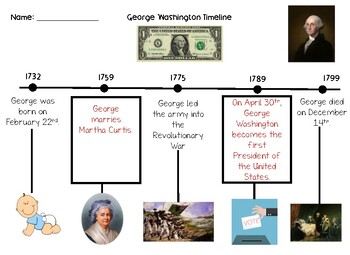 President's Day Graphic Organizers and Timelines