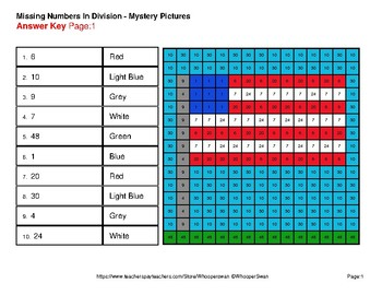 President's Day: Missing Numbers Division - Math Mystery Pictures
