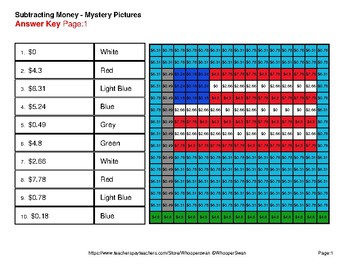 President's Day: Subtracting Money - Color-By-Number Mystery Pictures