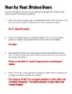 Presidential Birthday Statisticians: Math Performance Task (Grades 3-5)
