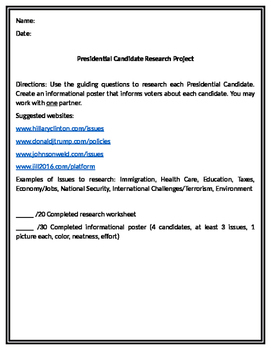 Presidential Candidate Research Project