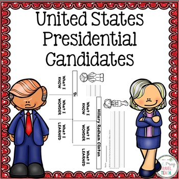 United States Presidential Candidates Research Project for Primary