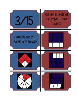 Presidential Capture: Finding Equivalent Fractions