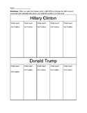 Presidential Debate 2016 - The Issues and Positions Graphi