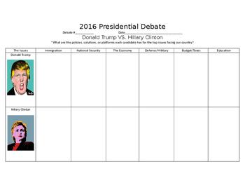Presidential Debate Worksheet 2016: Donald Trump V. Hillar