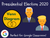 Presidential Election 2020 - Venn Diagram (Joe Biden, Dona