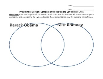 Presidential Election: Comparing and Contrasting the Candidates