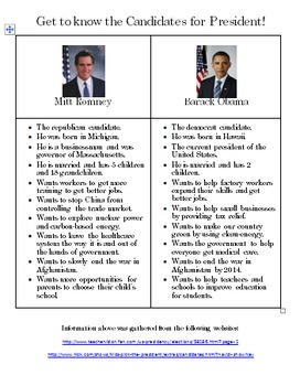 Presidential Election Pack