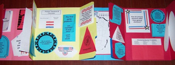 Presidential Election Process Lapbook / Interactive Notebook (K-5th)