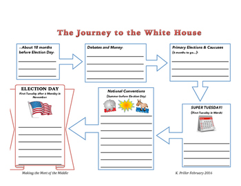 Presidential Election Student Guide