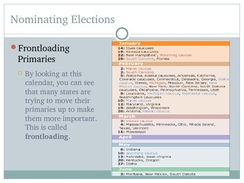 Presidential Elections Power Point