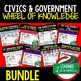 Presidential Elections Activity, Wheel of Knowledge