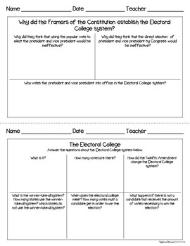 Presidential Elections Interactive Note-taking Activities