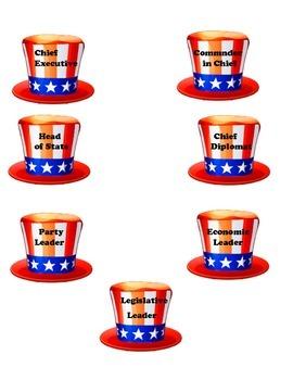 Presidential Hats John Adams