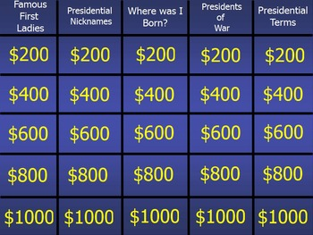 Presidential Jeopardy Promethean Flip Chart ~ Grades 11 / 12 Government