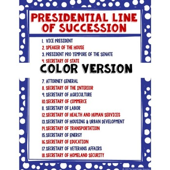 Presidential Line of Succession Posters (FREE!)