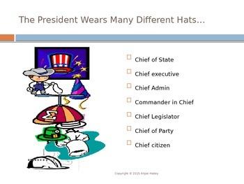 Presidential Powerpoint