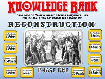 Presidential Reconstruction Digital Knowledge Bank