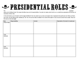 Presidential Roles- Hat Activity