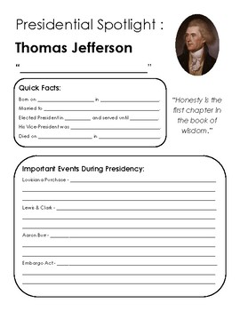 Presidential Spotlight: Jefferson