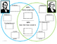 President's Abraham Lincoln-George Washington Venn Sorting/Flashcards for Autism