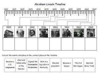 President's Day - Abraham Lincoln Photo Timeline