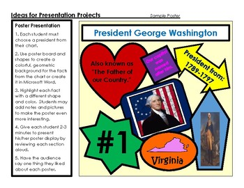 Presidents Day Activity Pack w Sandwich Board Parade Trading Crds Templates More