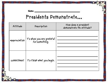 President's Day Attitudes PYP Focus