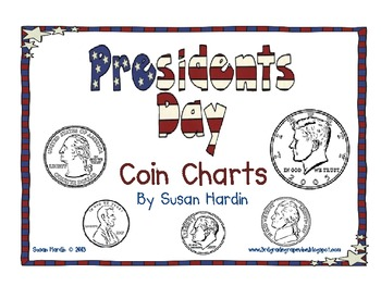 Presidents Day Coin Charts