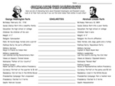 Presidents Day: Comparing The Presidents (Washington/Linco